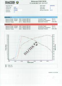 Audi TT 2.0 170ps