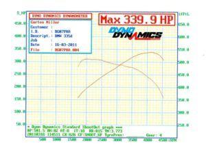 BMW 335D 3.0D 286PS