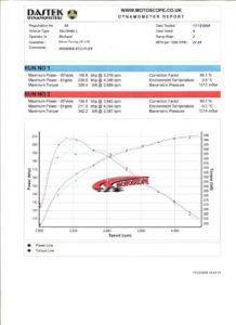Vauxhall Insignia 2.0 160
