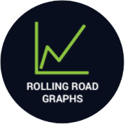 rolling road graphs