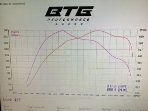 A7 3.0 TDI 272PS