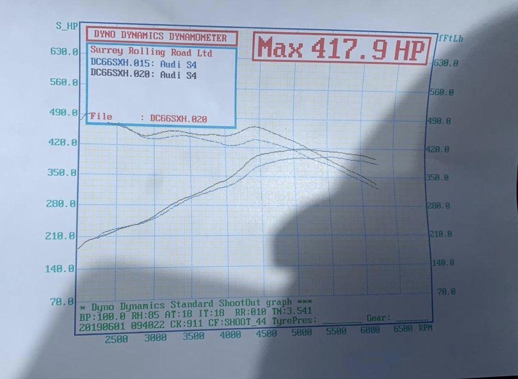 Tuning Boxes - Audi 3 0 TFSI 354PS B9 S4 and B9 S5 - DTUK